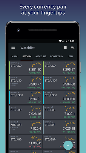 TabTrader Buy Bitcoin and Ethereum on exchanges 3.8.22 preview 2