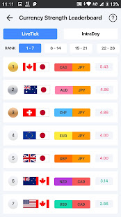 Currency Heatwave FX Forex trading strength meter preview 2