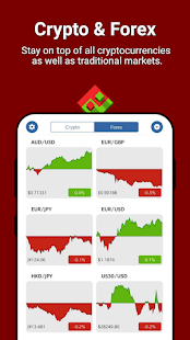 Drakdoo Bitcoin amp Forex Price Action preview 2
