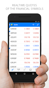 MetaTrader 4 Forex Trading 400.1344 preview 2