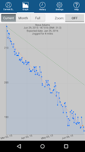Monitor Your Weight 5.1 preview 2